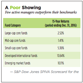 A Poor Showing: Few Active Managers Outperform Their Benchmarks